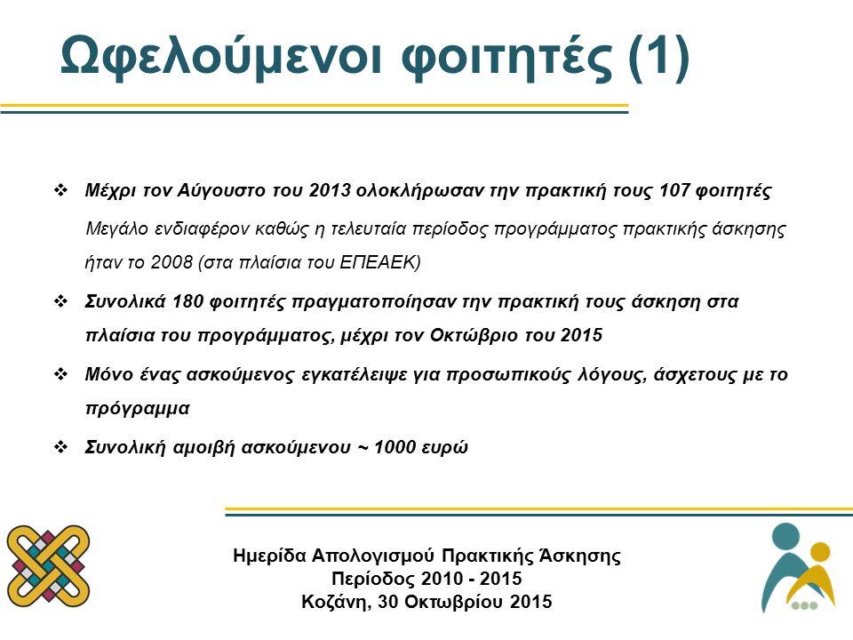 Ωφελούμενοι φοιτητές (1)  Μέχρι τον Αύγουστο του 2013 ολοκλήρωσαν την πρακτική τους 107 φοιτητές Μεγάλο ενδιαφέρον καθώς η τελευταία περίοδος προγράμματος πρακτικής άσκησης ήταν το 2008 (στα πλαίσια του ΕΠΕΑΕΚ)  Συνολικά 180 φοιτητές πραγματοποίησαν την πρακτική τους άσκηση στα πλαίσια του προγράμματος, μέχρι τον Οκτώβριο του 2015  Μόνο ένας ασκούμενος εγκατέλειψε για προσωπικούς λόγους, άσχετους με το πρόγραμμα  Συνολική αμοιβή ασκούμενου ~ 1000 ευρώ Ημερίδα Απολογισμού Πρακτικής Άσκησης Περίοδος 2010 - 2015 Κοζάνη, 30 Οκτωβρίου 2015