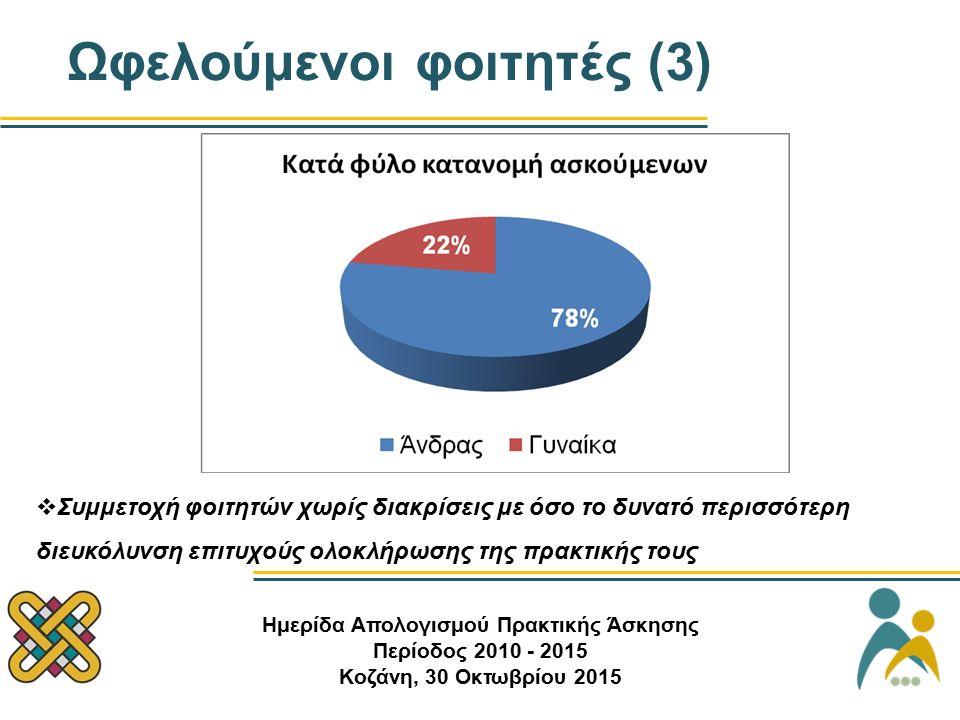 Ωφελούμενοι φοιτητές (3) Ημερίδα Απολογισμού Πρακτικής Άσκησης Περίοδος 2010 - 2015 Κοζάνη, 30 Οκτωβρίου 2015  Συμμετοχή φοιτητών χωρίς διακρίσεις με όσο το δυνατό περισσότερη διευκόλυνση επιτυχούς ολοκλήρωσης της πρακτικής τους
