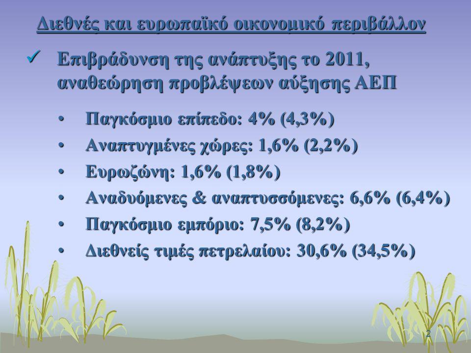 2 Διεθνές και ευρωπαϊκό οικονομικό περιβάλλον Επιβράδυνση της ανάπτυξης το 2011, αναθεώρηση προβλέψεων αύξησης ΑΕΠ Επιβράδυνση της ανάπτυξης το 2011, αναθεώρηση προβλέψεων αύξησης ΑΕΠ Παγκόσμιο επίπεδο: 4% (4,3%)Παγκόσμιο επίπεδο: 4% (4,3%) Αναπτυγμένες χώρες: 1,6% (2,2%)Αναπτυγμένες χώρες: 1,6% (2,2%) Ευρωζώνη: 1,6% (1,8%)Ευρωζώνη: 1,6% (1,8%) Αναδυόμενες & αναπτυσσόμενες: 6,6% (6,4%)Αναδυόμενες & αναπτυσσόμενες: 6,6% (6,4%) Παγκόσμιο εμπόριο: 7,5% (8,2%)Παγκόσμιο εμπόριο: 7,5% (8,2%) Διεθνείς τιμές πετρελαίου: 30,6% (34,5%)Διεθνείς τιμές πετρελαίου: 30,6% (34,5%)