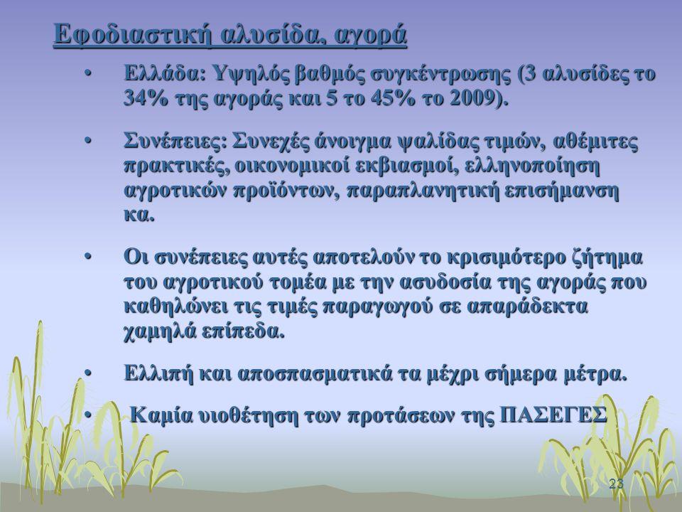 23 Εφοδιαστική αλυσίδα, αγορά Ελλάδα: Υψηλός βαθμός συγκέντρωσης (3 αλυσίδες το 34% της αγοράς και 5 το 45% το 2009).Ελλάδα: Υψηλός βαθμός συγκέντρωσης (3 αλυσίδες το 34% της αγοράς και 5 το 45% το 2009).