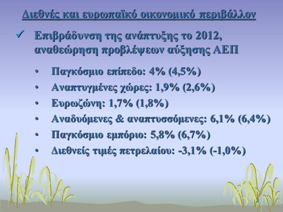 3 Διεθνές και ευρωπαϊκό οικονομικό περιβάλλον Επιβράδυνση της ανάπτυξης το 2012, αναθεώρηση προβλέψεων αύξησης ΑΕΠ Επιβράδυνση της ανάπτυξης το 2012, αναθεώρηση προβλέψεων αύξησης ΑΕΠ Παγκόσμιο επίπεδο: 4% (4,5%)Παγκόσμιο επίπεδο: 4% (4,5%) Αναπτυγμένες χώρες: 1,9% (2,6%)Αναπτυγμένες χώρες: 1,9% (2,6%) Ευρωζώνη: 1,7% (1,8%)Ευρωζώνη: 1,7% (1,8%) Αναδυόμενες & αναπτυσσόμενες: 6,1% (6,4%)Αναδυόμενες & αναπτυσσόμενες: 6,1% (6,4%) Παγκόσμιο εμπόριο: 5,8% (6,7%)Παγκόσμιο εμπόριο: 5,8% (6,7%) Διεθνείς τιμές πετρελαίου: -3,1% (-1,0%)Διεθνείς τιμές πετρελαίου: -3,1% (-1,0%)