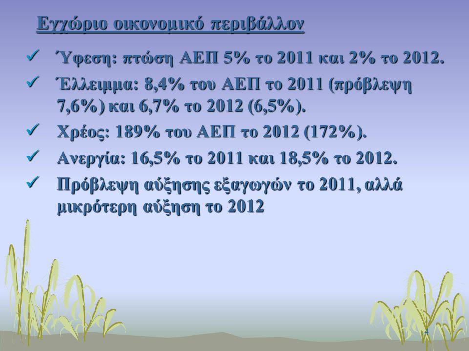 4 Εγχώριο οικονομικό περιβάλλον Ύφεση: πτώση ΑΕΠ 5% το 2011 και 2% το 2012.