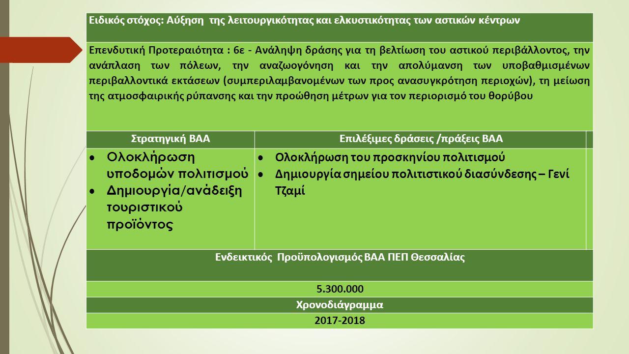 Ειδικός στόχος: Αύξηση της λειτουργικότητας και ελκυστικότητας των αστικών κέντρων Επενδυτική Προτεραιότητα : 6ε - Ανάληψη δράσης για τη βελτίωση του αστικού περιβάλλοντος, την ανάπλαση των πόλεων, την αναζωογόνηση και την απολύμανση των υποβαθμισμένων περιβαλλοντικά εκτάσεων (συμπεριλαμβανομένων των προς ανασυγκρότηση περιοχών), τη μείωση της ατμοσφαιρικής ρύπανσης και την προώθηση μέτρων για τον περιορισμό του θορύβου Στρατηγική ΒΑΑ Επιλέξιμες δράσεις /πράξεις ΒΑΑ  Ολοκλήρωση υποδομών πολιτισμού  Δημιουργία/ανάδειξη τουριστικού προϊόντος  Ολοκλήρωση του προσκηνίου πολιτισμού  Δημιουργία σημείου πολιτιστικού διασύνδεσης – Γενί Τζαμί Ενδεικτικός Προϋπολογισμός ΒΑΑ ΠΕΠ Θεσσαλίας 5.300.000 Χρονοδιάγραμμα 2017-2018