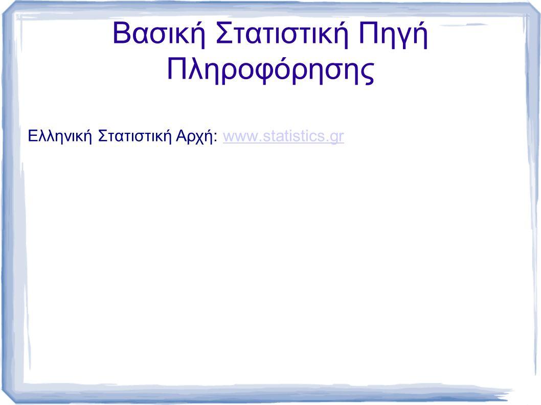 Βασική Στατιστική Πηγή Πληροφόρησης Ελληνική Στατιστική Αρχή: www.statistics.grwww.statistics.gr