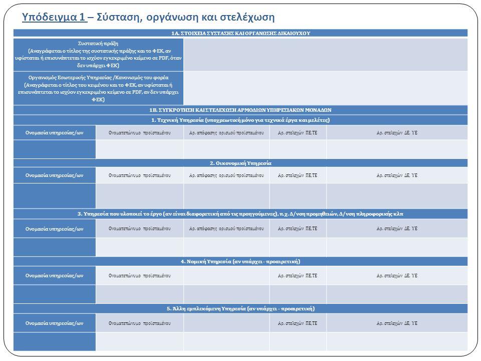 Υπόδειγμα 1 – Σύσταση, οργάνωση και στελέχωση 1A.