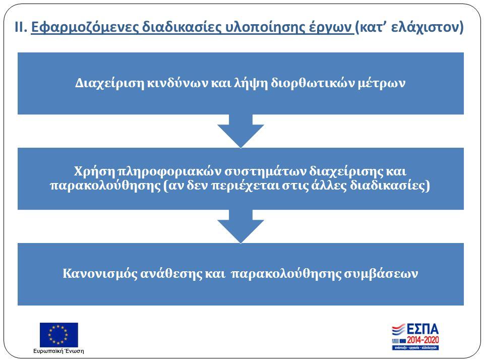 Κανονισμός ανάθεσης και π αρακολούθησης συμβάσεων Χρήση π ληροφοριακών συστημάτων διαχείρισης και π αρακολούθησης ( αν δεν π εριέχεται στις άλλες διαδικασίες ) Διαχείριση κινδύνων και λήψη διορθωτικών μέτρων ΙΙ.
