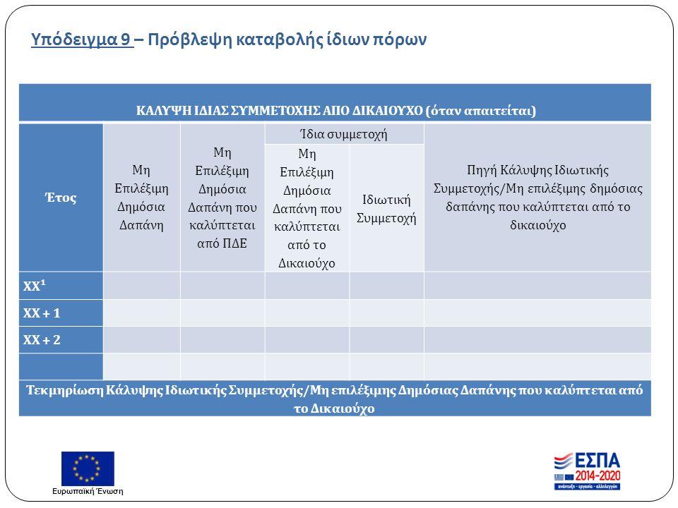Υπόδειγμα 9 – Πρόβλεψη καταβολής ίδιων πόρων ΚΑΛΥΨΗ ΙΔΙΑΣ ΣΥΜΜΕΤΟΧΗΣ ΑΠΟ ΔΙΚΑΙΟΥΧΟ ( όταν απαιτείται ) Έτος Μη Επιλέξιμη Δημόσια Δαπάνη Μη Επιλέξιμη Δημόσια Δαπάνη που καλύπτεται από ΠΔΕ Ίδια συμμετοχή Πηγή Κάλυψης Ιδιωτικής Συμμετοχής / Μη επιλέξιμης δημόσιας δαπάνης που καλύπτεται από το δικαιούχο Μη Επιλέξιμη Δημόσια Δαπάνη που καλύπτεται από το Δικαιούχο Ιδιωτική Συμμετοχή ΧΧ ¹ ΧΧ + 1 ΧΧ + 2 Τεκμηρίωση Κάλυψης Ιδιωτικής Συμμετοχής / Μη επιλέξιμης Δημόσιας Δαπάνης που καλύπτεται από το Δικαιούχο Ευρωπαϊκή Ένωση
