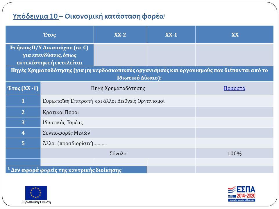 Υπόδειγμα 10 – Οικονομική κατάσταση φορέα ¹ ΈτοςΧΧ -2 ΧΧ -1 ΧΧ Ετήσιος Π / Υ Δικαιούχου ( σε €) για επενδύσεις, όπως εκτελέστηκε ή εκτελείται Πηγές Χρηματοδότησης ( για μη κερδοσκοπικούς οργανισμούς και οργανισμούς που διέπονται από το Ιδιωτικό Δίκαιο ): Έτος ( ΧΧ -1) Πηγή ΧρηματοδότησηςΠοσοστό 1 Ευρωπαϊκή Επιτροπή και άλλοι Διεθνείς Οργανισμοί 2 Κρατικοί Πόροι 3 Ιδιωτικός Τομέας 4 Συνεισφορές Μελών 5 Άλλο : ( προσδιορίστε )……….