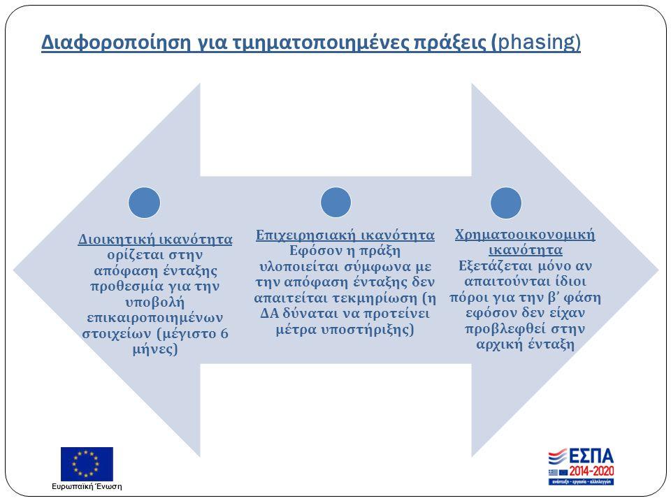 Διαφοροποίηση για τμηματοποιημένες πράξεις (phasing) Διοικητική ικανότητα ορίζεται στην α π όφαση ένταξης π ροθεσμία για την υ π οβολή ε π ικαιρο π οιημένων στοιχείων ( μέγιστο 6 μήνες ) Ε π ιχειρησιακή ικανότητα Εφόσον η π ράξη υλο π οιείται σύμφωνα με την α π όφαση ένταξης δεν α π αιτείται τεκμηρίωση ( η ΔΑ δύναται να π ροτείνει μέτρα υ π οστήριξης ) Χρηματοοικονομική ικανότητα Εξετάζεται μόνο αν α π αιτούνται ίδιοι π όροι για την β ' φάση εφόσον δεν είχαν π ροβλεφθεί στην αρχική ένταξη Ευρωπαϊκή Ένωση