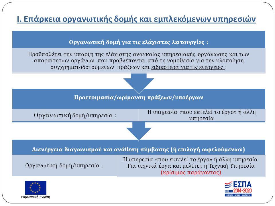 Ι. Επάρκεια οργανωτικής δομής και εμπλεκόμενων υπηρεσιών Διενέργεια διαγωνισμού και ανάθεση σύμβασης ( ή ε π ιλογή ωφελούμενων ) Οργανωτική δομή / υ π