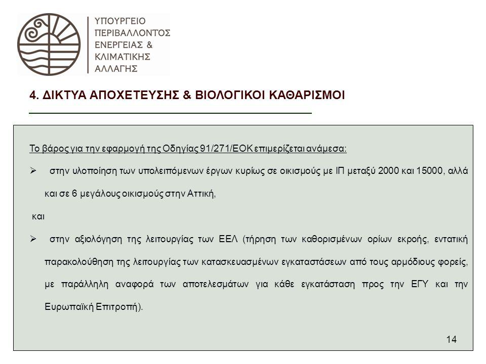 14 Το βάρος για την εφαρμογή της Οδηγίας 91/271/ΕΟΚ επιμερίζεται ανάμεσα:  στην υλοποίηση των υπολειπόμενων έργων κυρίως σε οικισμούς με ΙΠ μεταξύ 2000 και 15000, αλλά και σε 6 μεγάλους οικισμούς στην Αττική, και  στην αξιολόγηση της λειτουργίας των ΕΕΛ (τήρηση των καθορισμένων ορίων εκροής, εντατική παρακολούθηση της λειτουργίας των κατασκευασμένων εγκαταστάσεων από τους αρμόδιους φορείς, με παράλληλη αναφορά των αποτελεσμάτων για κάθε εγκατάσταση προς την ΕΓΥ και την Ευρωπαϊκή Επιτροπή).