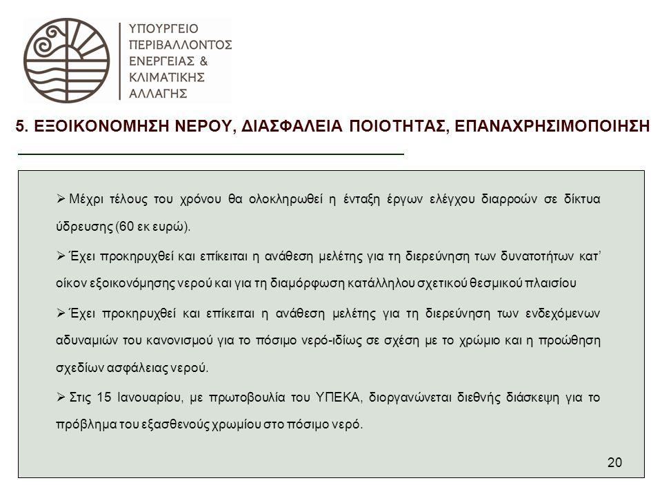 20  Μέχρι τέλους του χρόνου θα ολοκληρωθεί η ένταξη έργων ελέγχου διαρροών σε δίκτυα ύδρευσης (60 εκ ευρώ).