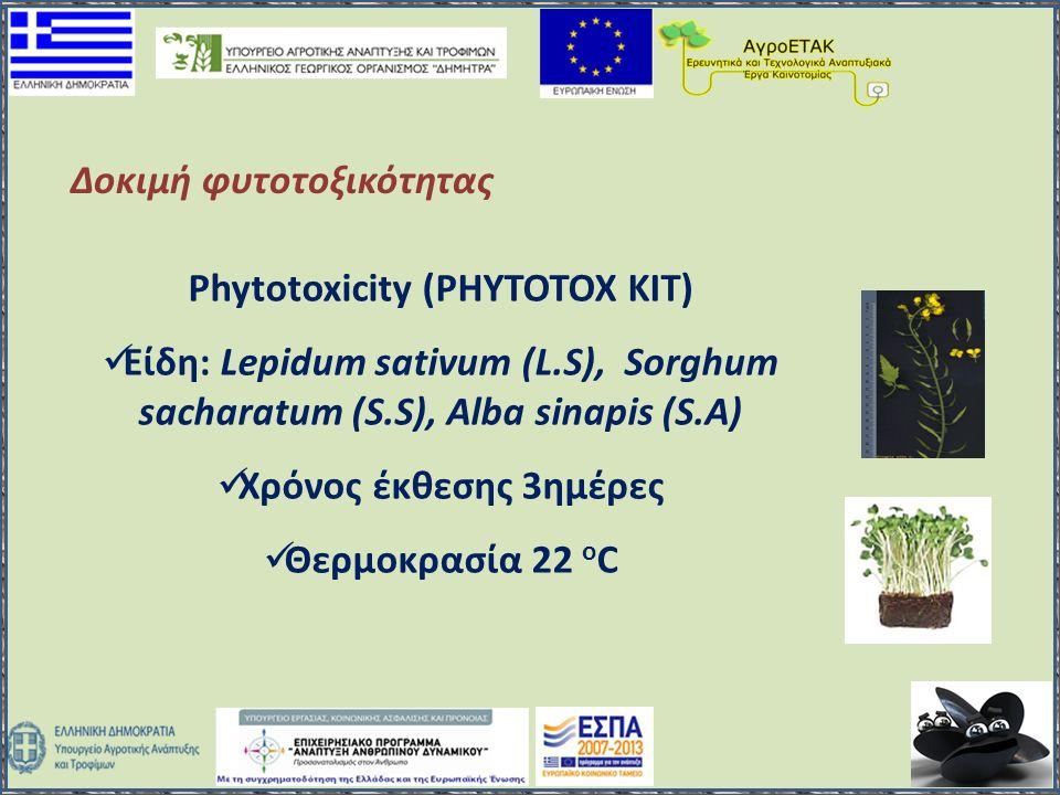 Δοκιμή φυτοτοξικότητας Phytotoxicity (PHYTOTOX KIT) Είδη: Lepidum sativum (L.S), Sorghum sacharatum (S.S), Alba sinapis (S.A) Χρόνος έκθεσης 3ημέρες Θ