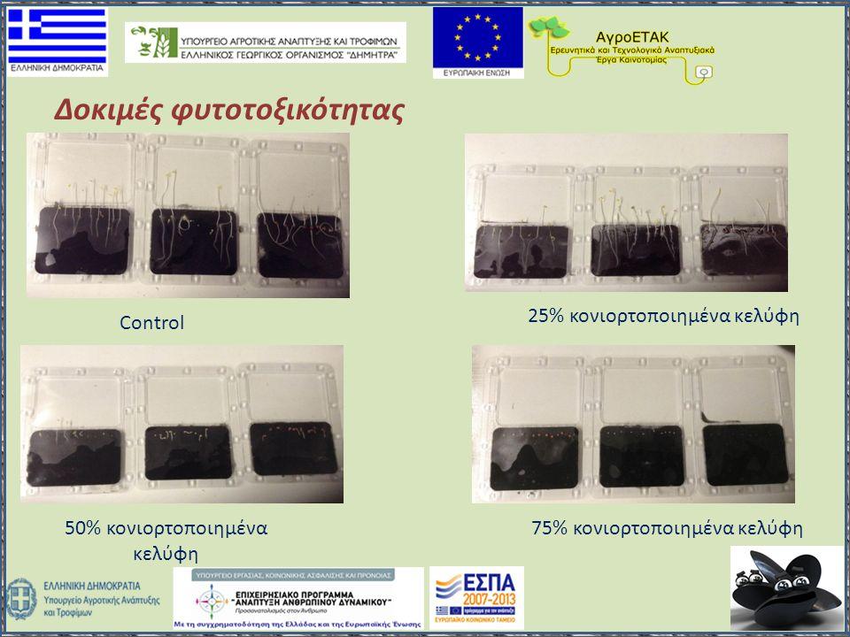 Δοκιμές φυτοτοξικότητας Control 25% κονιορτοποιημένα κελύφη 50% κονιορτοποιημένα κελύφη 75% κονιορτοποιημένα κελύφη