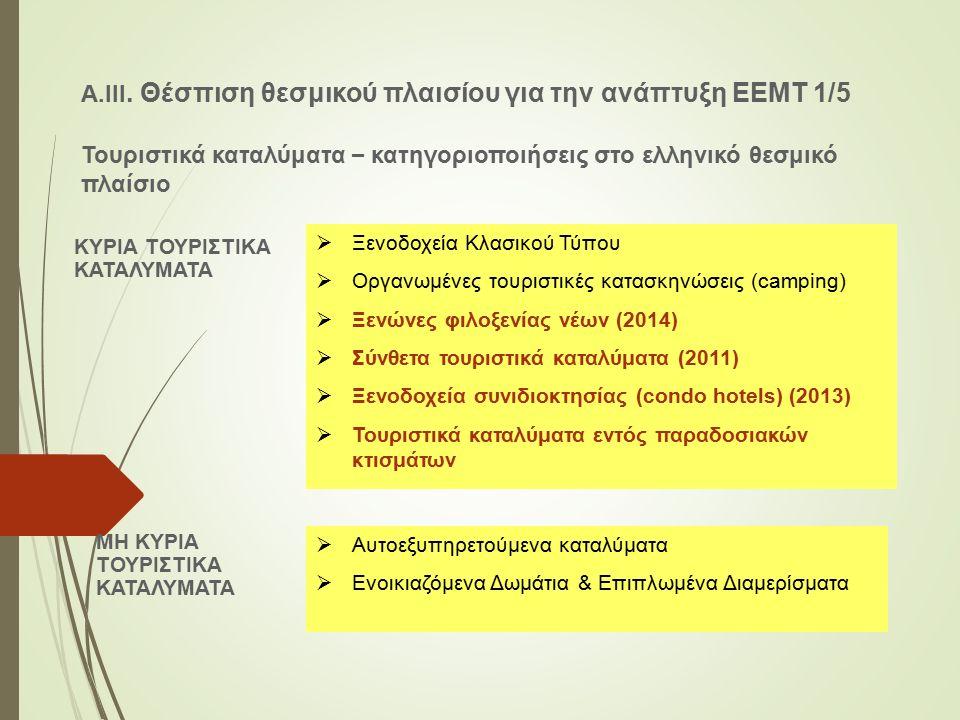 Α.ΙΙΙ. Θέσπιση θεσμικού πλαισίου για την ανάπτυξη ΕΕΜΤ 1/5 Τουριστικά καταλύματα – κατηγοριοποιήσεις στο ελληνικό θεσμικό πλαίσιο ΚΥΡΙΑ ΤΟΥΡΙΣΤΙΚΑ ΚΑΤ
