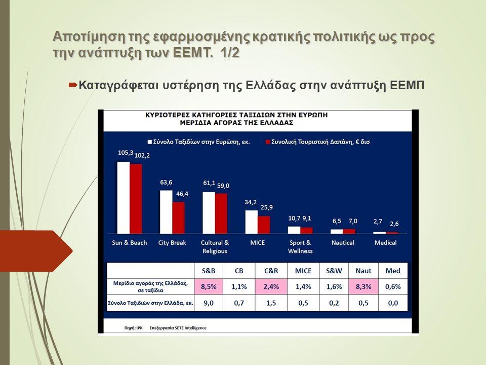 Αποτίμηση της εφαρμοσμένης κρατικής πολιτικής ως προς την ανάπτυξη των ΕΕΜΤ. 1/2  Καταγράφεται υστέρηση της Ελλάδας στην ανάπτυξη ΕΕΜΠ