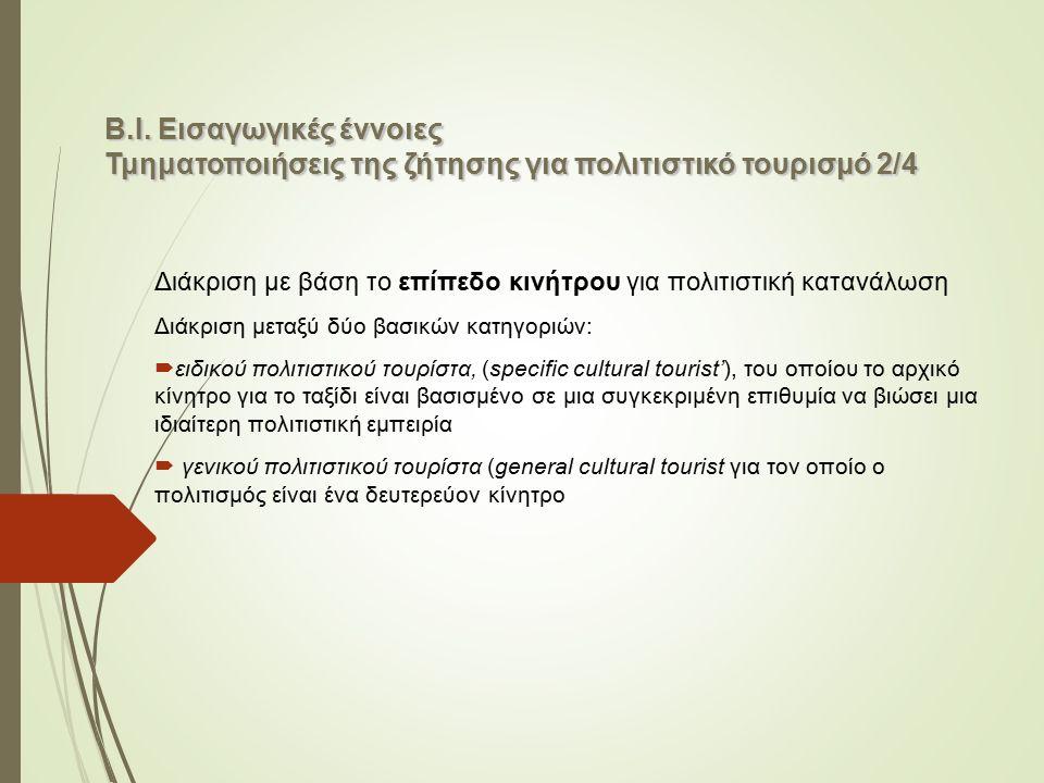Β.Ι. Εισαγωγικές έννοιες Τμηματοποιήσεις της ζήτησης για πολιτιστικό τουρισμό 2/4 Διάκριση με βάση το επίπεδο κινήτρου για πολιτιστική κατανάλωση Διάκ