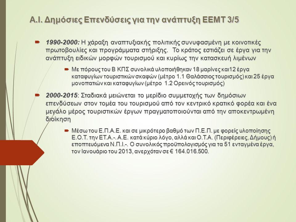 Α.Ι. Δημόσιες Επενδύσεις για την ανάπτυξη ΕΕΜΤ 3/5  1990-2000: Η χάραξη αναπτυξιακής πολιτικής συνυφασμένη με κοινοτικές πρωτοβουλίες και προγράμματα