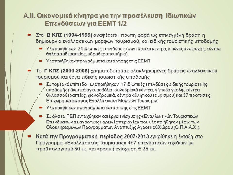 Α.ΙΙ. Οικονομικά κίνητρα για την προσέλκυση Ιδιωτικών Επενδύσεων για ΕΕΜΤ 1/2  Στο Β ΚΠΣ (1994-1999) αναφέρεται πρώτη φορά ως επιλεγμένη δράση η δημι