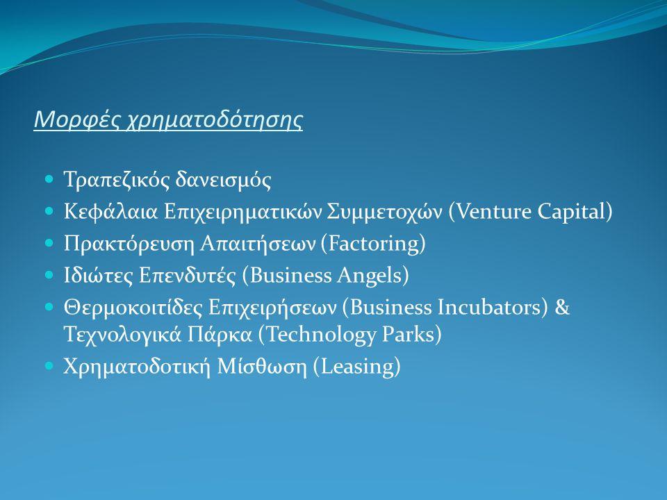 Μορφές χρηματοδότησης Τραπεζικός δανεισμός Κεφάλαια Επιχειρηματικών Συμμετοχών (Venture Capital) Πρακτόρευση Απαιτήσεων (Factoring) Ιδιώτες Επενδυτές (Business Angels) Θερμοκοιτίδες Επιχειρήσεων (Business Incubators) & Τεχνολογικά Πάρκα (Technology Parks) Χρηματοδοτική Μίσθωση (Leasing)
