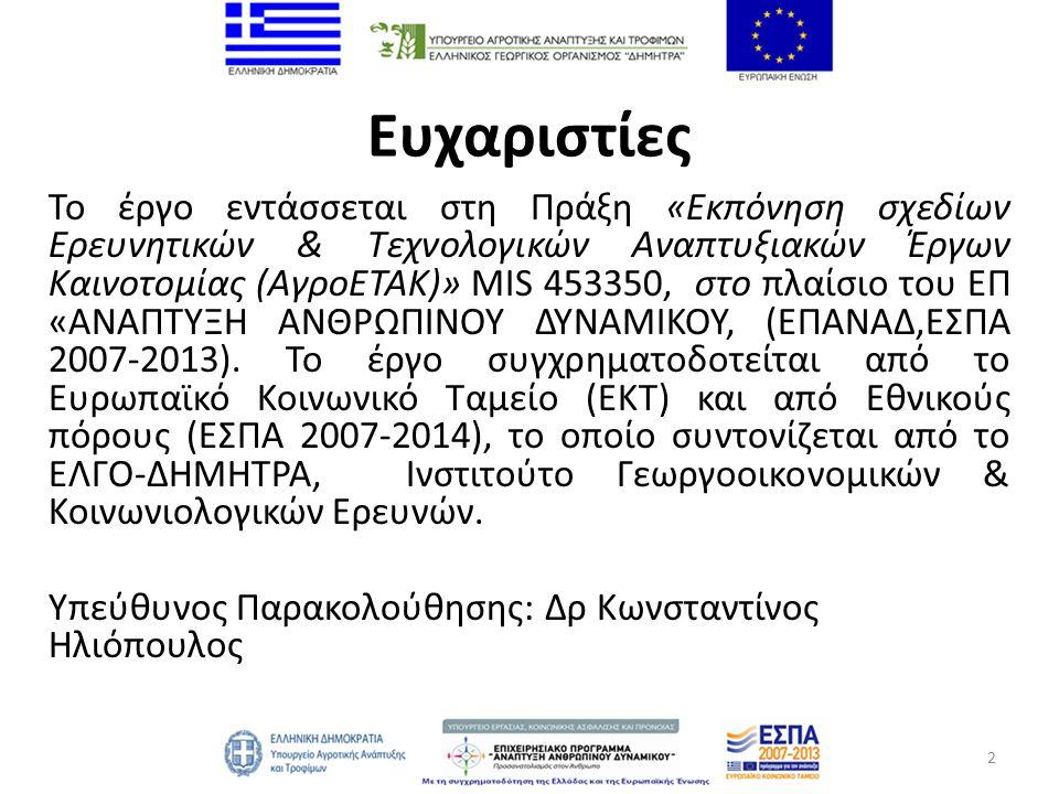 Ευχαριστίες Το έργο εντάσσεται στη Πράξη «Εκπόνηση σχεδίων Ερευνητικών & Τεχνολογικών Αναπτυξιακών Έργων Καινοτομίας (ΑγροΕΤΑΚ)» MIS 453350, στο πλαίσιο του ΕΠ «AΝΑΠΤΥΞΗ ΑΝΘΡΩΠΙΝΟΥ ΔΥΝΑΜΙΚΟΥ, (ΕΠΑΝΑΔ,ΕΣΠΑ 2007-2013).