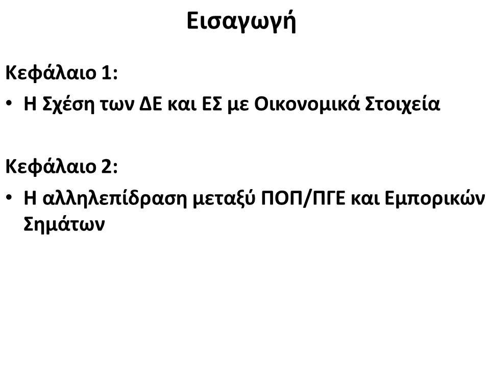 Εισαγωγή Κεφάλαιο 1: Η Σχέση των ΔΕ και ΕΣ με Οικονομικά Στοιχεία Κεφάλαιο 2: Η αλληλεπίδραση μεταξύ ΠΟΠ/ΠΓΕ και Εμπορικών Σημάτων