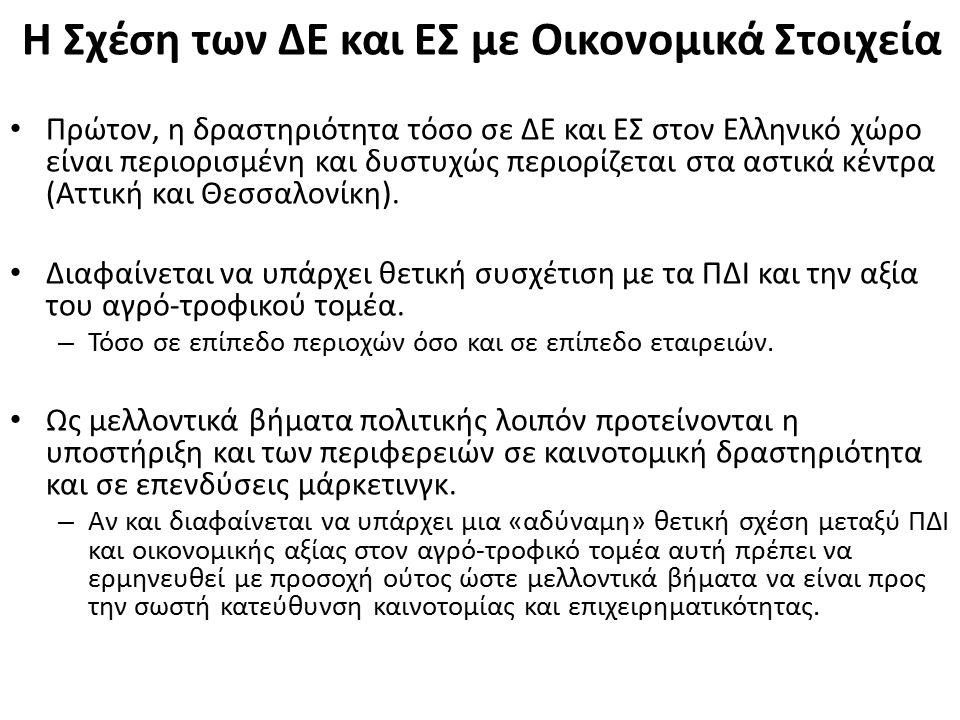 Η Σχέση των ΔΕ και ΕΣ με Οικονομικά Στοιχεία Πρώτον, η δραστηριότητα τόσο σε ΔΕ και ΕΣ στον Ελληνικό χώρο είναι περιορισμένη και δυστυχώς περιορίζεται