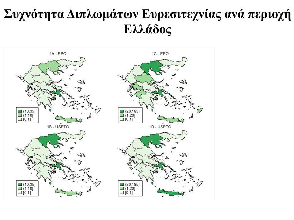 Συχνότητα Διπλωμάτων Ευρεσιτεχνίας ανά περιοχή Ελλάδος