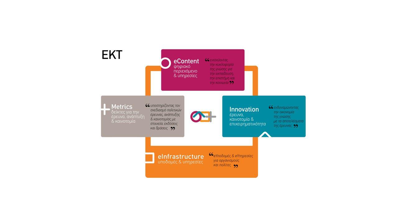 Περιβαλλοντικά οφέλη στις καινοτομίες Στοιχεία «Έρευνας για την Καινοτομία, 2012-2014»