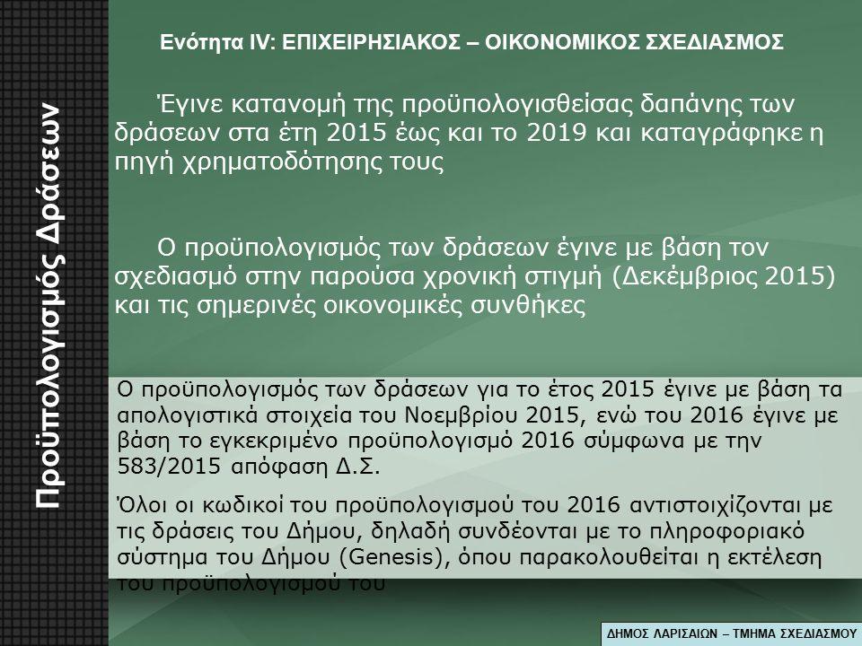 Προϋπολογισμός Δράσεων Ο προϋπολογισμός των δράσεων για το έτος 2015 έγινε με βάση τα απολογιστικά στοιχεία του Νοεμβρίου 2015, ενώ του 2016 έγινε με βάση το εγκεκριμένο προϋπολογισμό 2016 σύμφωνα με την 583/2015 απόφαση Δ.Σ.