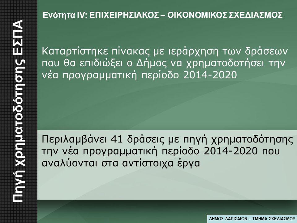 Πηγή χρηματοδότησης ΕΣΠΑ ΔΗΜΟΣ ΛΑΡΙΣΑΙΩΝ – ΤΜΗΜΑ ΣΧΕΔΙΑΣΜΟΥ Καταρτίστηκε πίνακας με ιεράρχηση των δράσεων που θα επιδιώξει ο Δήμος να χρηματοδοτήσει την νέα προγραμματική περίοδο 2014-2020 Ενότητα ΙV: ΕΠΙΧΕΙΡΗΣΙΑΚΟΣ – ΟΙΚΟΝΟΜΙΚΟΣ ΣΧΕΔΙΑΣΜΟΣ Περιλαμβάνει 41 δράσεις με πηγή χρηματοδότησης την νέα προγραμματική περίοδο 2014-2020 που αναλύονται στα αντίστοιχα έργα