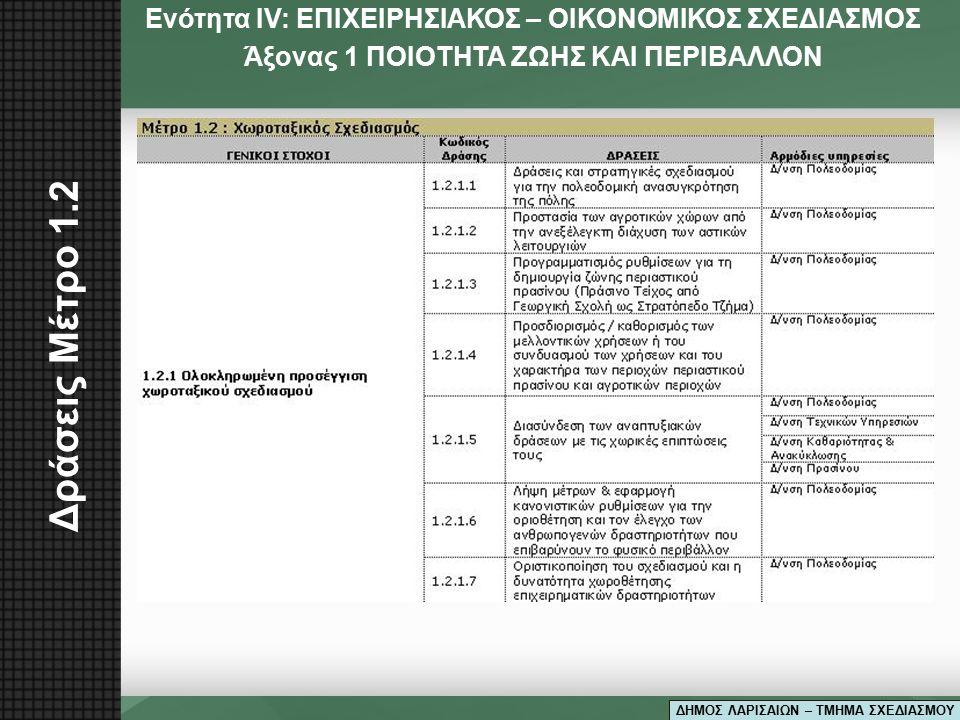 Άξονες Προϋπ/ γισμός (€)% Άξονας 1 Βελτίωση της ποιότητας ζωής και του περιβάλλοντος 272.639.