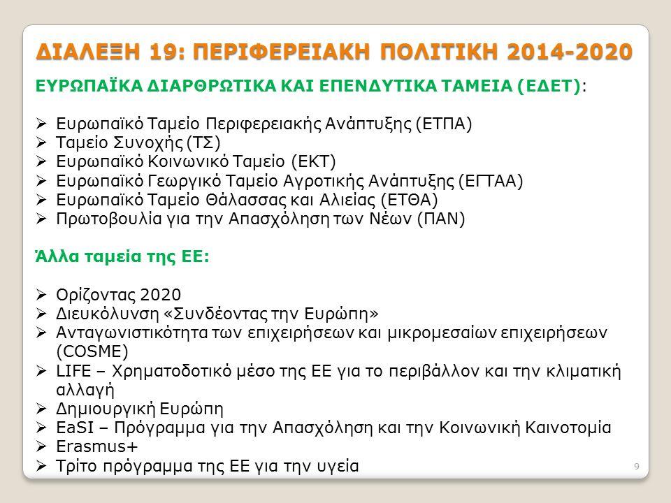 ΔΙΑΛΕΞΗ 19: ΠΕΡΙΦΕΡΕΙΑΚΗ ΠΟΛΙΤΙΚΗ 2014-2020 ΕΥΡΩΠΑΪΚΑ ΔΙΑΡΘΡΩΤΙΚΑ ΚΑΙ ΕΠΕΝΔΥΤΙΚΑ ΤΑΜΕΙΑ (ΕΔΕΤ):  Ευρωπαϊκό Ταμείο Περιφερειακής Ανάπτυξης (ΕΤΠΑ)  Τα