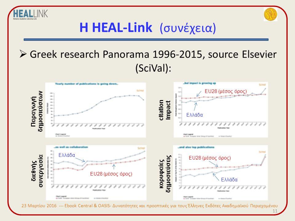 Η HEAL-Link (συνέχεια)  Greek research Panorama 1996-2015, source Elsevier (SciVal): 11 Παραγωγή δημοσιεύσεων citation impact διεθνής συνεργασία κορυφαίες δημοσιεύσεις Ελλάδα EU28 (μέσος όρος) Ελλάδα EU28 (μέσος όρος) Ελλάδα EU28 (μέσος όρος) 23 Μαρτίου 2016 --- Ebook Central & OASIS- Δυνατότητες και προοπτικές για τους Έλληνες Εκδότες Ακαδημαϊκού Περιεχομένου