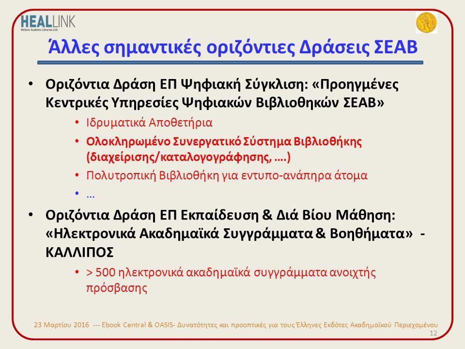 Άλλες σημαντικές οριζόντιες Δράσεις ΣΕΑΒ Οριζόντια Δράση ΕΠ Ψηφιακή Σύγκλιση: «Προηγμένες Κεντρικές Υπηρεσίες Ψηφιακών Βιβλιοθηκών ΣΕΑΒ» Ιδρυματικά Αποθετήρια Ολοκληρωμένο Συνεργατικό Σύστημα Βιβλιοθήκης (διαχείρισης/καταλογογράφησης, ….) Πολυτροπική Βιβλιοθήκη για εντυπο-ανάπηρα άτομα … Οριζόντια Δράση ΕΠ Εκπαίδευση & Διά Βίου Μάθηση: «Ηλεκτρονικά Ακαδημαϊκά Συγγράμματα & Βοηθήματα» - ΚΑΛΛΙΠΟΣ > 500 ηλεκτρονικά ακαδημαϊκά συγγράμματα ανοιχτής πρόσβασης 12 23 Μαρτίου 2016 --- Ebook Central & OASIS- Δυνατότητες και προοπτικές για τους Έλληνες Εκδότες Ακαδημαϊκού Περιεχομένου