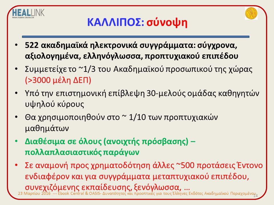 ΚΑΛΛΙΠΟΣ: σύνοψη 522 ακαδημαϊκά ηλεκτρονικά συγγράμματα: σύγχρονα, αξιολογημένα, ελληνόγλωσσα, προπτυχιακού επιπέδου Συμμετείχε το ~1/3 του Ακαδημαϊκού προσωπικού της χώρας (>3000 μέλη ΔΕΠ) Υπό την επιστημονική επίβλεψη 30-μελούς ομάδας καθηγητών υψηλού κύρους Θα χρησιμοποιηθούν στο ~ 1/10 των προπτυχιακών μαθημάτων Διαθέσιμα σε όλους (ανοιχτής πρόσβασης) – πολλαπλασιαστικός παράγων Σε αναμονή προς χρηματοδότηση άλλες ~500 προτάσεις Έντονο ενδιαφέρον και για συγγράμματα μεταπτυχιακού επιπέδου, συνεχιζόμενης εκπαίδευσης, ξενόγλωσσα, … 14 23 Μαρτίου 2016 --- Ebook Central & OASIS- Δυνατότητες και προοπτικές για τους Έλληνες Εκδότες Ακαδημαϊκού Περιεχομένου