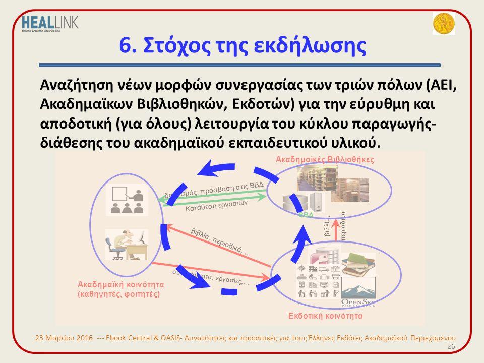 6. Στόχος της εκδήλωσης Αναζήτηση νέων μορφών συνεργασίας των τριών πόλων (ΑΕΙ, Ακαδημαϊκων Βιβλιοθηκών, Εκδοτών) για την εύρυθμη και αποδοτική (για ό