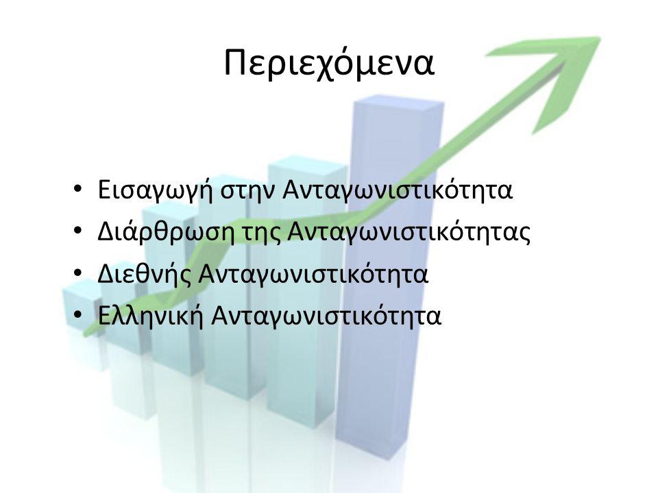 Περιεχόμενα Εισαγωγή στην Ανταγωνιστικότητα Διάρθρωση της Ανταγωνιστικότητας Διεθνής Ανταγωνιστικότητα Ελληνική Ανταγωνιστικότητα