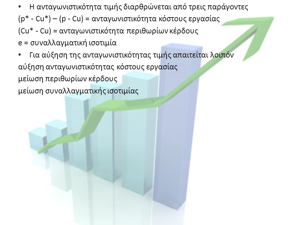 Η ανταγωνιστικότητα τιμής διαρθρώνεται από τρεις παράγοντες (p* - Cu*) – (p - Cu) = ανταγωνιστικότητα κόστους εργασίας (Cu* - Cu) = ανταγωνιστικότητα περιθωρίων κέρδους e = συναλλαγματική ισοτιμία Για αύξηση της ανταγωνιστικότητας τιμής απαιτείται λοιπόν αύξηση ανταγωνιστικότητας κόστους εργασίας μείωση περιθωρίων κέρδους μείωση συναλλαγματικής ισοτιμίας