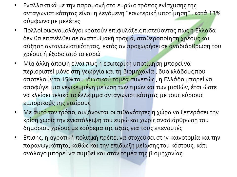 Εναλλακτικά με την παραμονή στο ευρώ ο τρόπος ενίσχυσης της ανταγωνιστικότητας είναι η λεγόμενη ¨εσωτερική υποτίμηση¨, κατά 13% σύμφωνα με μελέτες Πολλοί οικονομολόγοι κρατούν επιφυλάξεις πιστεύοντας πως η Ελλάδα δεν θα επανέλθει σε αναπτυξιακή τροχιά, σταθεροποίηση χρέους και αύξηση ανταγωνιστικότητας, εκτός αν προχωρήσει σε αναδιάρθρωση του χρέους ή έξοδο από το ευρώ Μία άλλη άποψη είναι πως η εσωτερική υποτίμηση μπορεί να περιοριστεί μόνο στη γεωργία και τη βιομηχανία, δυο κλάδους που αποτελούν το 15% του ιδιωτικού τομέα συνεπώς, η Ελλάδα μπορεί να αποφύγει μια γενικευμένη μείωση των τιμών και των μισθών, έτσι ώστε να κλείσει τελικά το έλλειμμα ανταγωνιστικότητας με τους κύριους εμπορικούς της εταίρους Με αυτό τον τρόπο, αυξάνονται οι πιθανότητες η χώρα να ξεπεράσει την κρίση χωρίς την εγκατάλειψη του ευρώ και χωρίς αναδιάρθρωση του δημοσίου χρέους με κούρεμα της αξίας για τους επενδυτές Επίσης, η αγροτική πολιτική πρέπει να στοχεύσει στην καινοτομία και την παραγωγικότητα, καθώς και την επιδίωξη μείωσης του κόστους, κάτι ανάλογο μπορεί να συμβεί και στον τομέα της βιομηχανίας