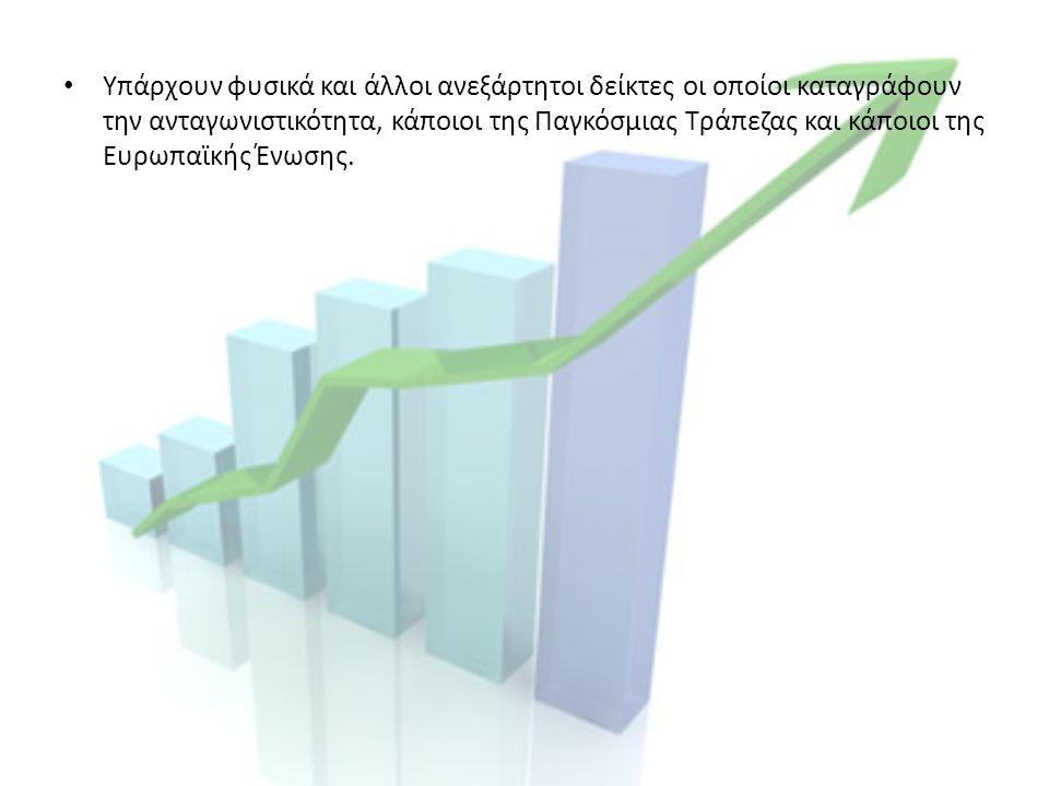 Τα μέτρα υπολογίζουν είτε τη μερική είτε την ολική παραγωγικότητα, εξαρτώνται από τη διαθεσιμότητα των υπαρχόντων δεδομένων και υπολογίζονται ως προς το ακαθάριστο προϊόν και την προστιθέμενη αξία, όπως φαίνεται στον παρακάτω πίνακα.