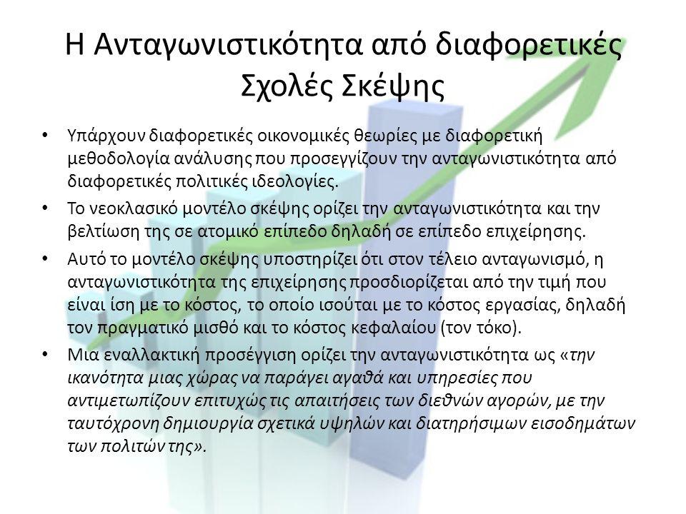Στόχοι Ανταγωνιστικότητας Επίτευξη υψηλότερου βιοτικού επιπέδου για τους πολίτες.