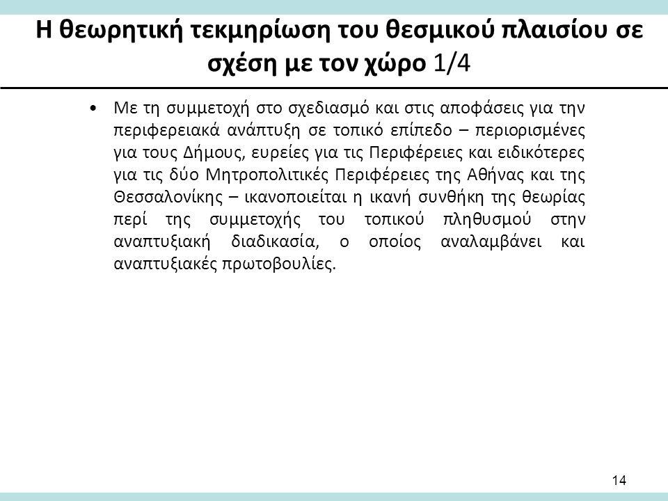 Η θεωρητική τεκμηρίωση του θεσμικού πλαισίου σε σχέση με τον χώρο 1/4 Με τη συμμετοχή στο σχεδιασμό και στις αποφάσεις για την περιφερειακά ανάπτυξη σε τοπικό επίπεδο – περιορισμένες για τους Δήμους, ευρείες για τις Περιφέρειες και ειδικότερες για τις δύο Μητροπολιτικές Περιφέρειες της Αθήνας και της Θεσσαλονίκης – ικανοποιείται η ικανή συνθήκη της θεωρίας περί της συμμετοχής του τοπικού πληθυσμού στην αναπτυξιακή διαδικασία, ο οποίος αναλαμβάνει και αναπτυξιακές πρωτοβουλίες.