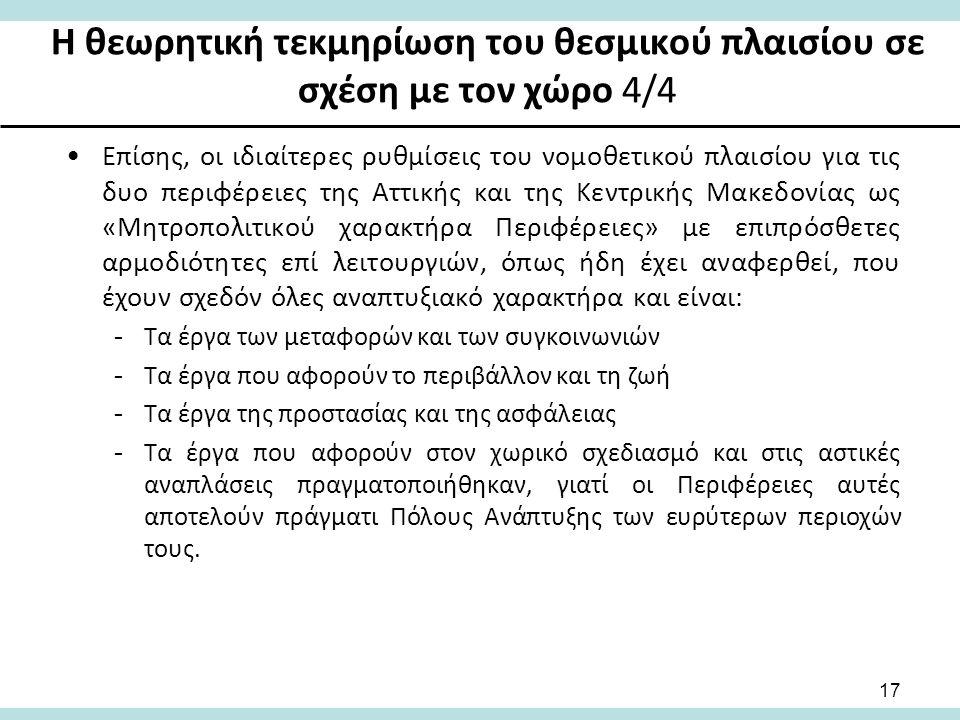 Η θεωρητική τεκμηρίωση του θεσμικού πλαισίου σε σχέση με τον χώρο 4/4 Επίσης, οι ιδιαίτερες ρυθμίσεις του νομοθετικού πλαισίου για τις δυο περιφέρειες της Αττικής και της Κεντρικής Μακεδονίας ως «Μητροπολιτικού χαρακτήρα Περιφέρειες» με επιπρόσθετες αρμοδιότητες επί λειτουργιών, όπως ήδη έχει αναφερθεί, που έχουν σχεδόν όλες αναπτυξιακό χαρακτήρα και είναι: -Τα έργα των μεταφορών και των συγκοινωνιών -Τα έργα που αφορούν το περιβάλλον και τη ζωή -Τα έργα της προστασίας και της ασφάλειας -Τα έργα που αφορούν στον χωρικό σχεδιασμό και στις αστικές αναπλάσεις πραγματοποιήθηκαν, γιατί οι Περιφέρειες αυτές αποτελούν πράγματι Πόλους Ανάπτυξης των ευρύτερων περιοχών τους.