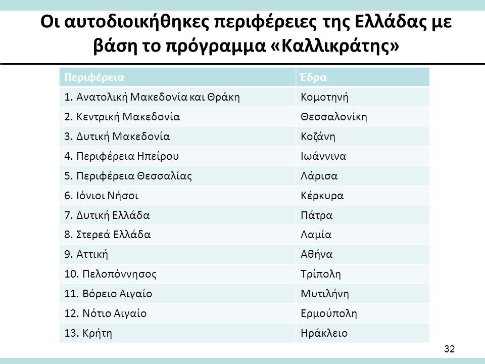 Οι αυτοδιοικήθηκες περιφέρειες της Ελλάδας με βάση το πρόγραμμα «Καλλικράτης» ΠεριφέρειαΈδρα 1.