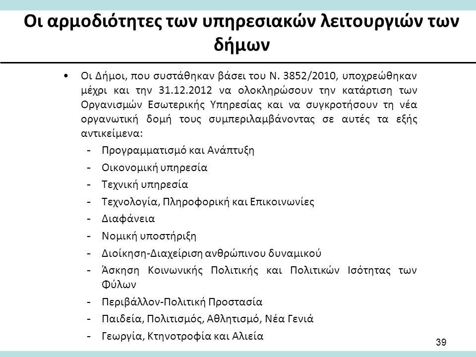 Οι αρμοδιότητες των υπηρεσιακών λειτουργιών των δήμων Οι Δήμοι, που συστάθηκαν βάσει του Ν.