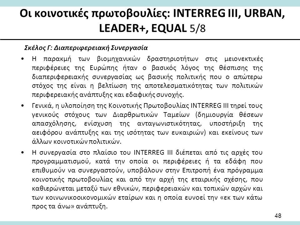 Οι κοινοτικές πρωτοβουλίες: INTERREG III, URBAN, LEADER+, EQUAL 5/8 Σκέλος Γ: Διαπεριφερειακή Συνεργασία Η παρακμή των βιομηχανικών δραστηριοτήτων στις μειονεκτικές περιφέρειες της Ευρώπης ήταν ο βασικός λόγος της θέσπισης της διαπεριφερειακής συνεργασίας ως βασικής πολιτικής που ο απώτερω στόχος της είναι η βελτίωση της αποτελεσματικότητας των πολιτικών περιφερειακής ανάπτυξης και εδαφικής συνοχής.
