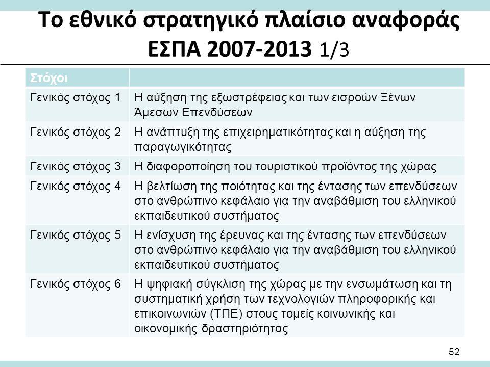 Στόχοι Γενικός στόχος 1Η αύξηση της εξωστρέφειας και των εισροών Ξένων Άμεσων Επενδύσεων Γενικός στόχος 2Η ανάπτυξη της επιχειρηματικότητας και η αύξηση της παραγωγικότητας Γενικός στόχος 3Η διαφοροποίηση του τουριστικού προϊόντος της χώρας Γενικός στόχος 4Η βελτίωση της ποιότητας και της έντασης των επενδύσεων στο ανθρώπινο κεφάλαιο για την αναβάθμιση του ελληνικού εκπαιδευτικού συστήματος Γενικός στόχος 5Η ενίσχυση της έρευνας και της έντασης των επενδύσεων στο ανθρώπινο κεφάλαιο για την αναβάθμιση του ελληνικού εκπαιδευτικού συστήματος Γενικός στόχος 6Η ψηφιακή σύγκλιση της χώρας με την ενσωμάτωση και τη συστηματική χρήση των τεχνολογιών πληροφορικής και επικοινωνιών (ΤΠΕ) στους τομείς κοινωνικής και οικονομικής δραστηριότητας 52 Το εθνικό στρατηγικό πλαίσιο αναφοράς ΕΣΠΑ 2007-2013 1/3