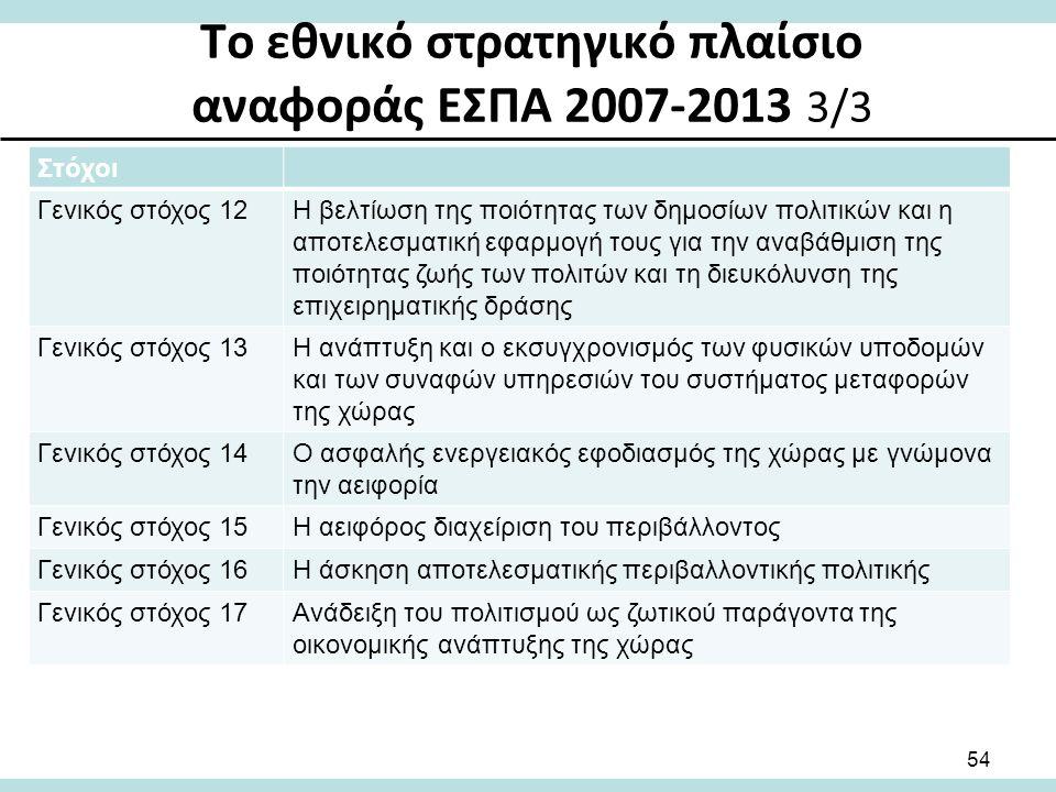 Το εθνικό στρατηγικό πλαίσιο αναφοράς ΕΣΠΑ 2007-2013 3/3 Στόχοι Γενικός στόχος 12Η βελτίωση της ποιότητας των δημοσίων πολιτικών και η αποτελεσματική εφαρμογή τους για την αναβάθμιση της ποιότητας ζωής των πολιτών και τη διευκόλυνση της επιχειρηματικής δράσης Γενικός στόχος 13Η ανάπτυξη και ο εκσυγχρονισμός των φυσικών υποδομών και των συναφών υπηρεσιών του συστήματος μεταφορών της χώρας Γενικός στόχος 14Ο ασφαλής ενεργειακός εφοδιασμός της χώρας με γνώμονα την αειφορία Γενικός στόχος 15Η αειφόρος διαχείριση του περιβάλλοντος Γενικός στόχος 16Η άσκηση αποτελεσματικής περιβαλλοντικής πολιτικής Γενικός στόχος 17Ανάδειξη του πολιτισμού ως ζωτικού παράγοντα της οικονομικής ανάπτυξης της χώρας 54