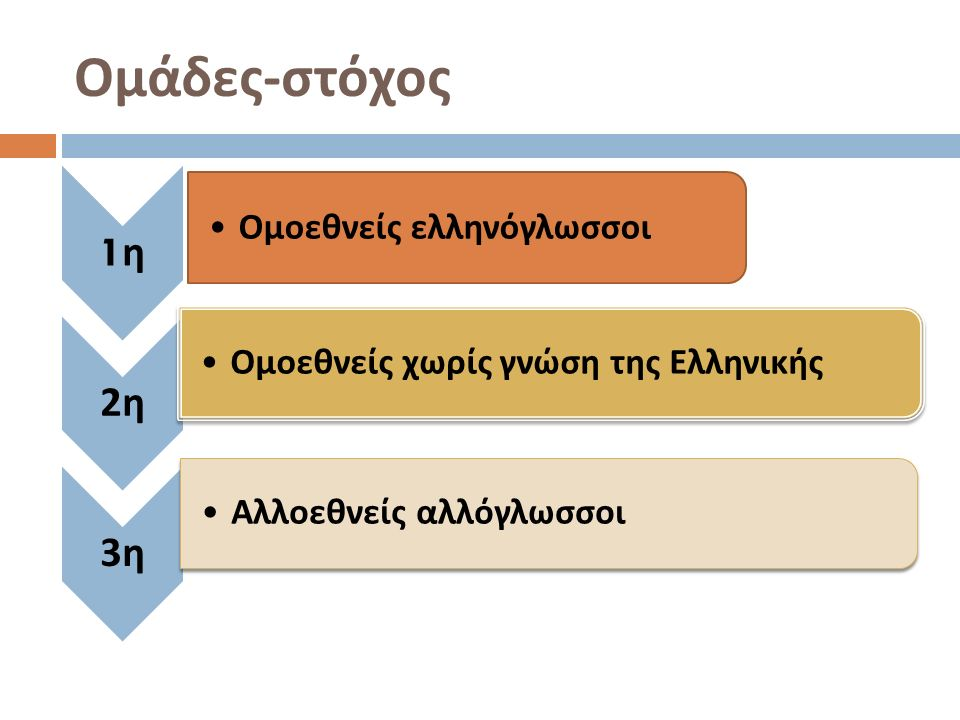 Ομάδες - στόχος 1η1η Ομοεθνείς ελληνόγλωσσοι 2η2η Ομοεθνείς χωρίς γνώση της Ελληνικής 3η3η Αλλοεθνείς αλλόγλωσσοι